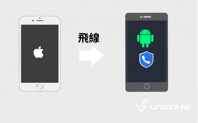 踼走 iPhone 廣告電話 ! iOS 用家使用「小熊來電」的唯一方法.. - 香港 unwire.hk
