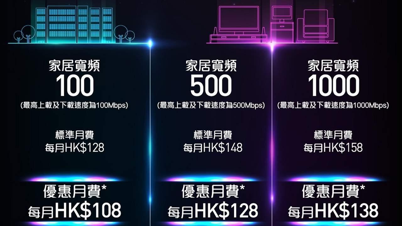 中國移動香港玩埋「家居寬頻」! 1000M 光纖寬頻月費最平 $138 + 送 A1s 手機 - 香港 unwire.hk