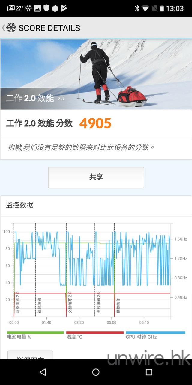 【評測】Nokia 3.1 Plus 手感不俗 + 接近原生介面 - 香港 unwire.hk