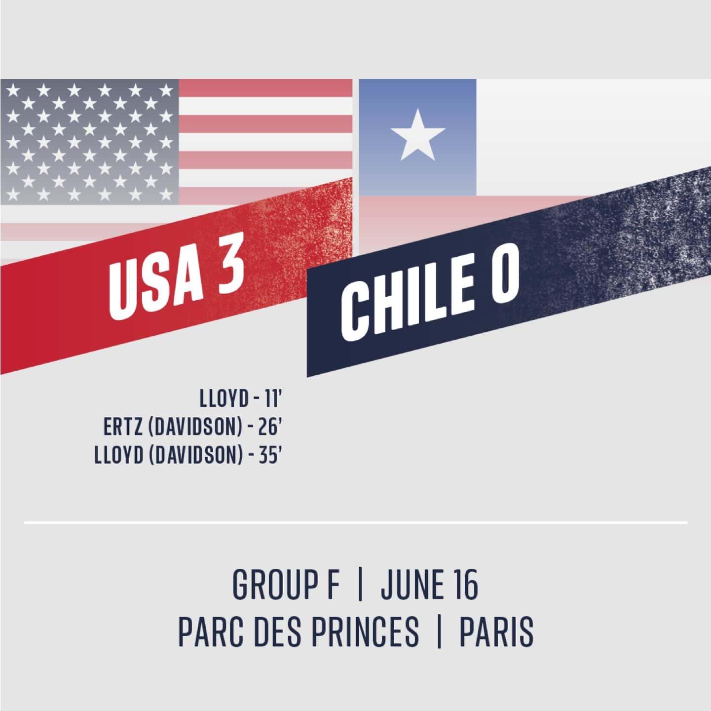 usa vs chile world
