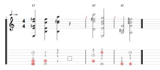 Gypsy Jazz Harmonics in the Style of Django Reinhardt