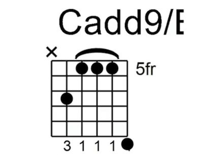 Can You Play This Stuff? 10 Hardest Guitar Chords Ever