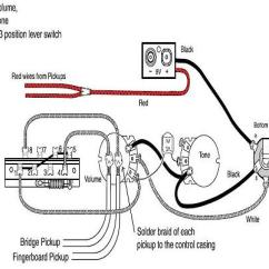 Emg 81 85 Wiring Diagram Bathroom Extractor Fan With Timer Sa 89 My Setup Pic Need Advice Ultimate Guitar