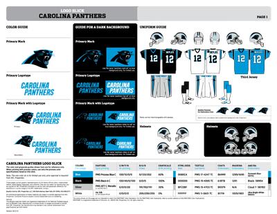 Carolina Panthers Logo Slick