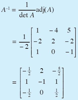 Contoh Soal Invers Matriks Ordo 2x2 : contoh, invers, matriks, Contoh, Invers, Matriks
