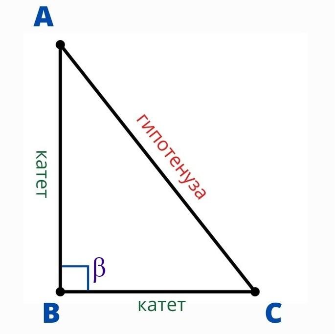 ABC үшбұрышы: Айнымалы токтың гипотенузасы β, BC және AB - Картеттердің тікелей бұрышына қарсы тұрады.