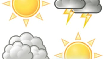 """The Nigerian Meteorological Agency (NiMet) has predicted cloudiness and sunshine weather conditions across the country from Wednesday to Friday. NiMet's weather outlook released on Tuesday in Abuja predicted partly cloudy with sunshine intervals over Sokoto, Kebbi and Zamfara with chances of few rains over parts of southern Kaduna and southern Taraba on Wednesday. """" While leaving remaining parts of the region to be in sunny and hazy condition during the morning hours, a few thunderstorms are anticipated over parts of Kebbi, Sokoto and southern Kaduna in afternoon and evening. """"The North central region is expected to be cloudy in the morning hours. There are prospects of thunderstorms over parts of southern Plateau, Kogi, Abuja, Benue and Kwara during the afternoon and evening period. """"Inland and coastal cities of South are expected to be cloudy in the morning hours. """"Thunderstorms are expected over parts of Ondo, Osun, Owerri, Ikom, Enugu, Cross-River, PortHarcourt and Lagos during afternoon and evening hours,"""" it said. According to NiMet, sunny and hazy weathers are anticipated over some parts of the region on Thursday. The agency forecast partly cloudy with sunshine intervals over Kebbi, Sokoto, Kaduna, Gombe and Bauchi in the morning hours. """"Later in the day, partly cloudy atmosphere with sunshine intervals are anticipated with chances of few thunderstorms over parts of southern Adamawa and southern Taraba. """" More cloudiness is anticipated over the North central region during morning hours. In the afternoon and evening period, a few thunderstorms are expected over parts of Kogi and Kwara. """" The inland and coastal cities should be predominantly cloudy in the morning hours with prospects of thunderstorms over parts of Cross River, Rivers and Bayelsa,"""" it said. The agency predicted better prospects of thunderstorms and rains over the region in afternoon and evening hours. The agency envisaged cloudy skies with sunshine intervals over the northern region within the f"""