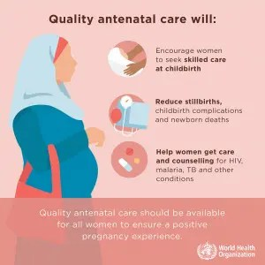 Antenatal care for pregnant women