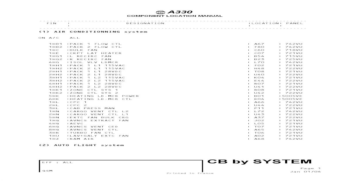 A330 Component Location Manual