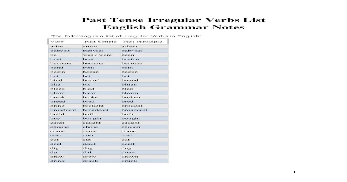 Past Tense Irregular Verbs List - [DOC Document]