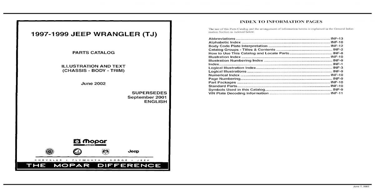 1997 Jeep Wrangler Parts Manual