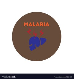 vector icon on circle various symptoms of malaria on the bodies stock images page everypixel [ 1000 x 1080 Pixel ]