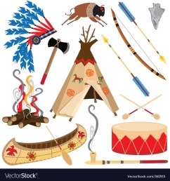 american indian clipart icons vector image [ 1000 x 1080 Pixel ]
