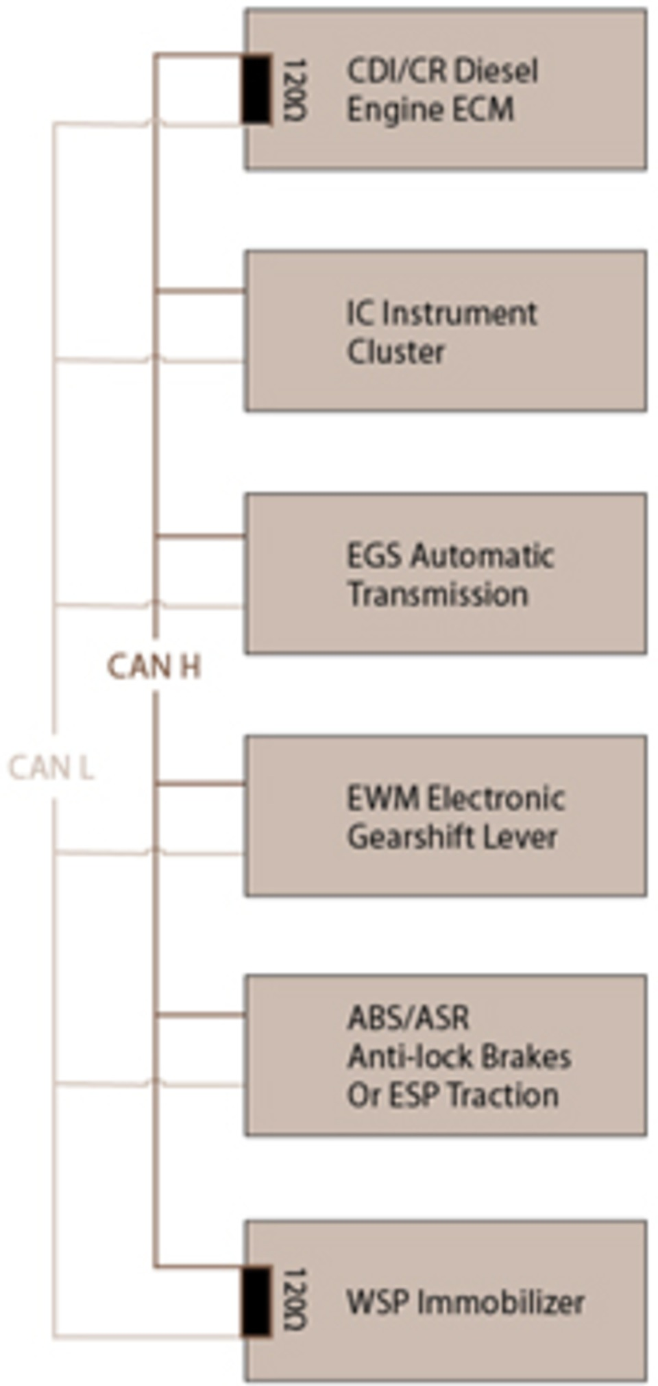 hight resolution of sprinter electrical systemssprinter wiring diagrams tcm 6