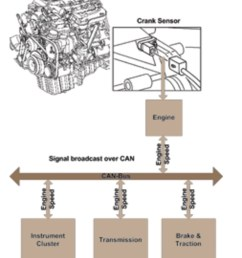sprinter electrical systems dodge sprinter engine diagram at 2010 sprinter 3500 adlue wiring diagram [ 960 x 1138 Pixel ]