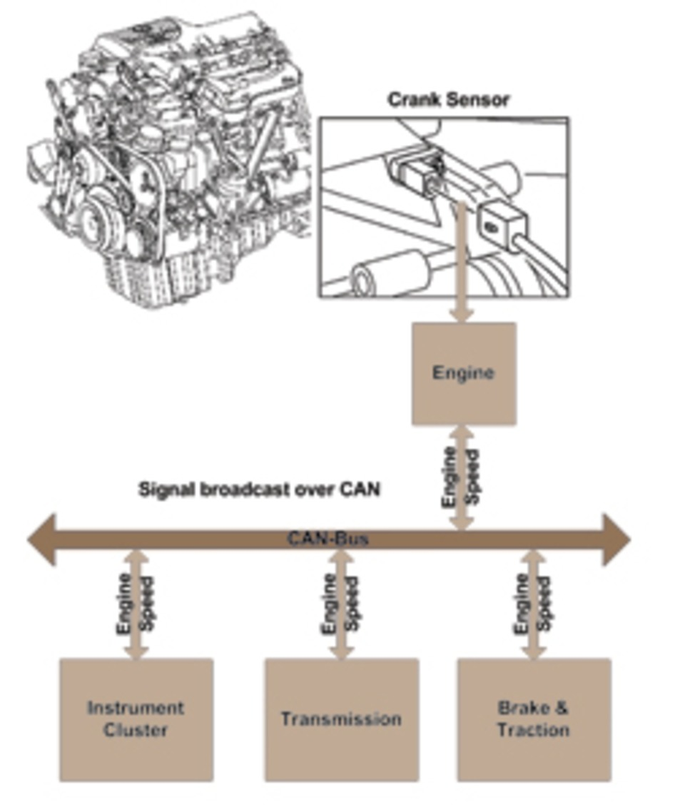 medium resolution of 2002 sprinter wiring diagrams schematic diagramsprinter electrical systems dodge sprinter engine diagram 2002 sprinter wiring diagrams