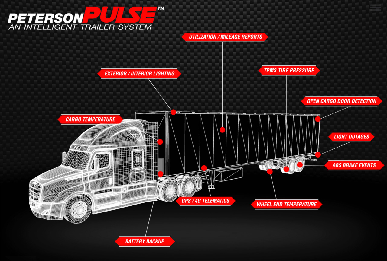 hight resolution of latest trends with trailer safety systems