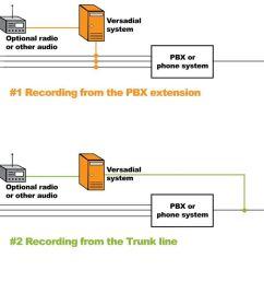 basic plain old telephone service diagram [ 1200 x 793 Pixel ]