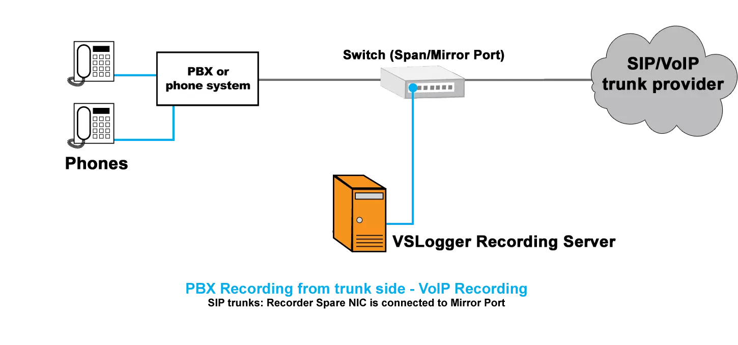 hight resolution of https www versadial com voip call recording