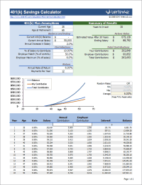 Free 401k Calculator for Excel | Calculate Your 401k Savings