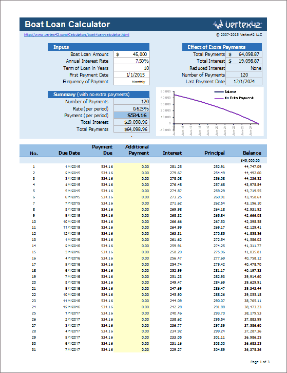 car payment extra payment calculator - April.onthemarch.co