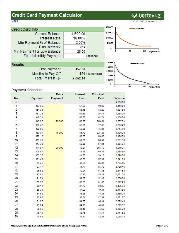 credit card calculator with amortization