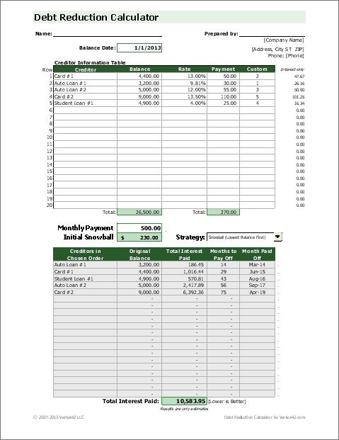 Student Loan Repayment Plan Chart
