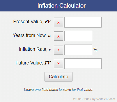 Inflation Calculator for Future Retirement Planning