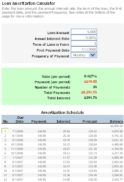 amortized car loan calculator - April.onthemarch.co