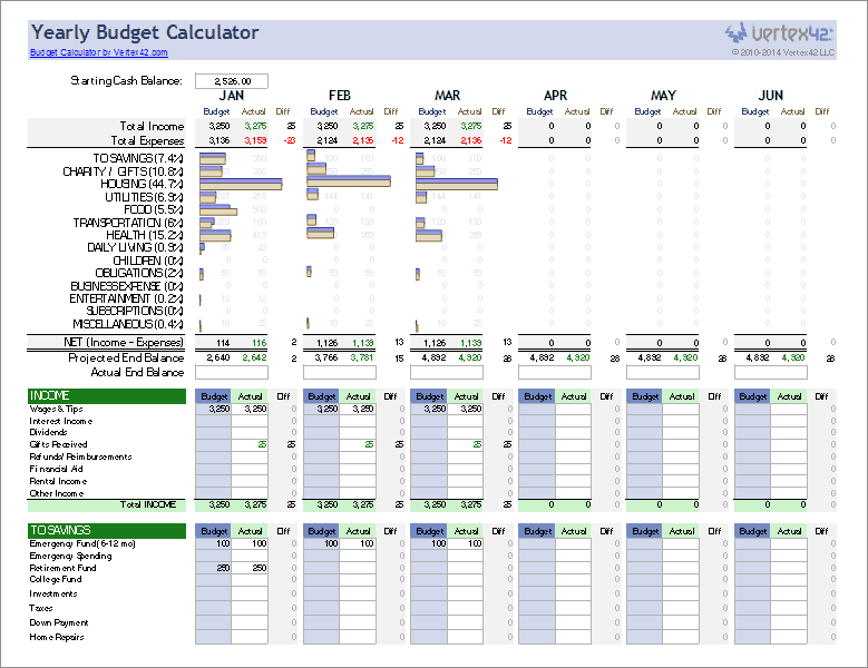 free budget calculator for