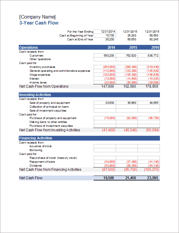 3 year projected income statement template