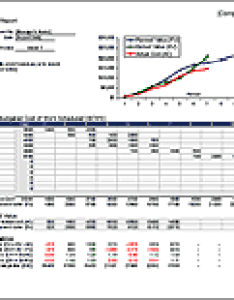 Earned value management template also project templates for excel schedules rh vertex