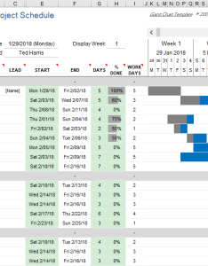 Free excel gantt chart template also for rh vertex