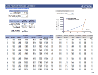 Extra Payment Mortgage Calculator for Excel