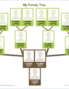 Family tree template with photos also free printable blank chart rh vertex