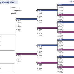 How Do I Draw A Family Tree Diagram 2005 Chevy Equinox Engine Free Template Printable Blank Chart