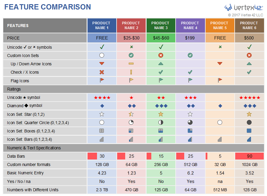 Feature Comparison Template for Excel
