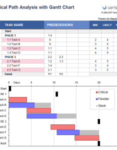 Gantt chart showing critical path click to view larger image also free template for excel rh vertex