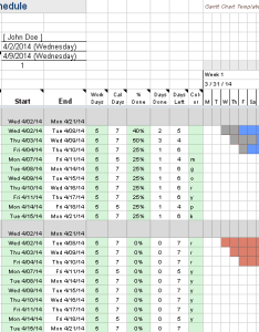 Gantt chart for google sheets also creating  with excel is getting even easier rh vertex