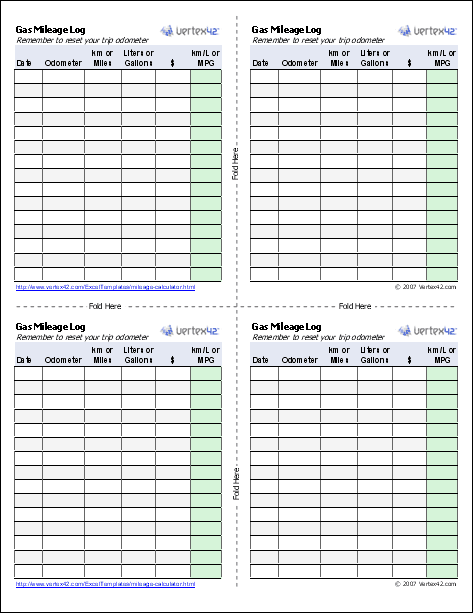 gas mileage spreadsheet template - April.onthemarch.co