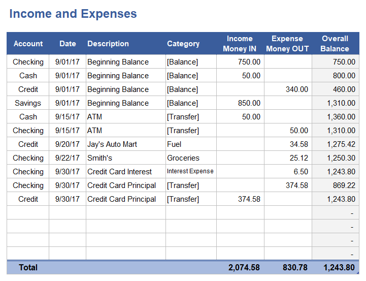 As we realize that each venture/business has settled spending so on the off chance that you need to adhere to your arranged spending then you require this cost tracker … Income And Expense Tracking Worksheet