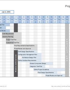 also project schedule template rh vertex