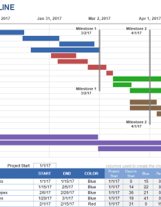 Project timeline template for excel also rh vertex