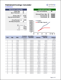 Retirement Calculator - Free Retirement Savings Calculator ...