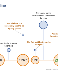 Bubble chart timeline template also excel rh vertex