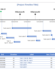 Project timeline chart with milestones and tasks also template for excel rh vertex