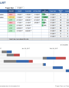 Project task list template with gantt chart also free templates for excel rh vertex