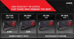 AMD Hawaii (R9 290 series) GPU diagram leaks out | VideoCardz