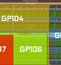 nvidia pascal gp100 family gpu block diagram [ 1789 x 1091 Pixel ]