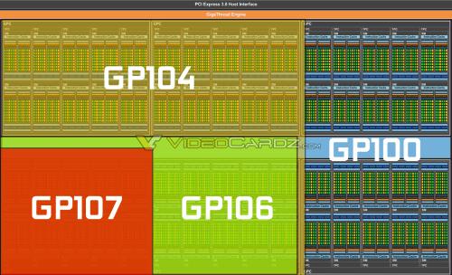 small resolution of nvidia pascal gp100 family gpu block diagram